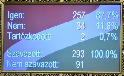 koznevtorveny-szavazas-ogy-mti-1377602918.jpg
