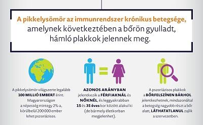 pszoriazis-infografika400-1477626573.jpg