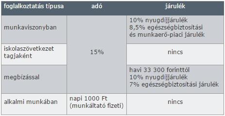 diakmunka-tablazat-nav-1465680308.jpg