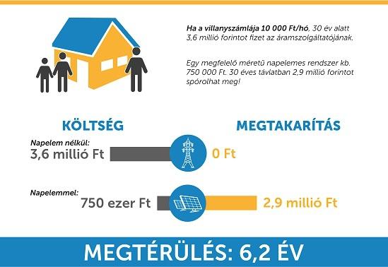 energiafuggetlenseg-infografika-4-1a-1442745466.jpg
