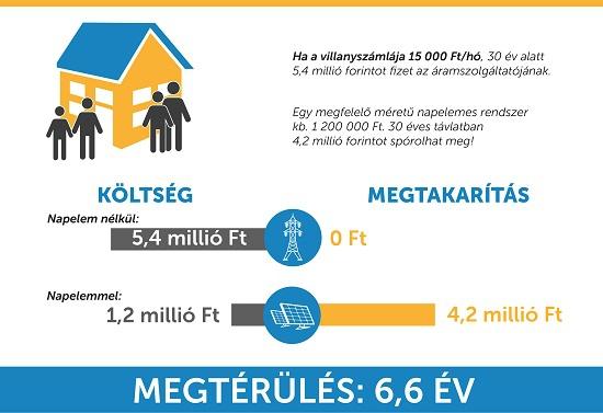energiafuggetlenseg-infografika-4-2a-1442745519.jpg