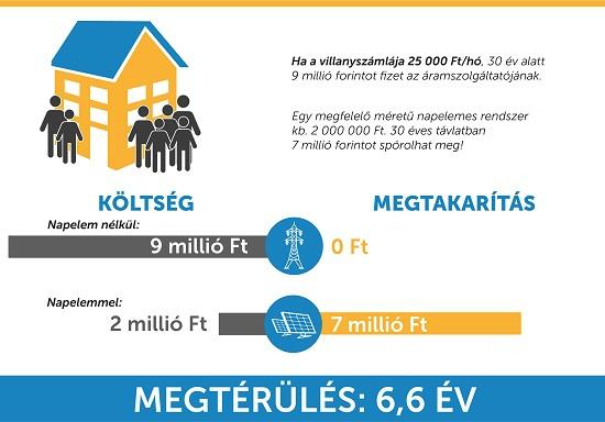 energiafuggetlenseg-infografika-4-3a-1442745643.jpg