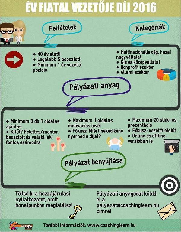 infografika-fva2016-600-1477427832.jpg