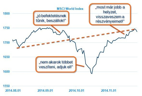 msci-world-index-201408-11-khbank-1461442973.jpg